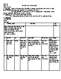 Giáo án Ngữ văn lớp 7 - Tiết 101: Ôn tập văn